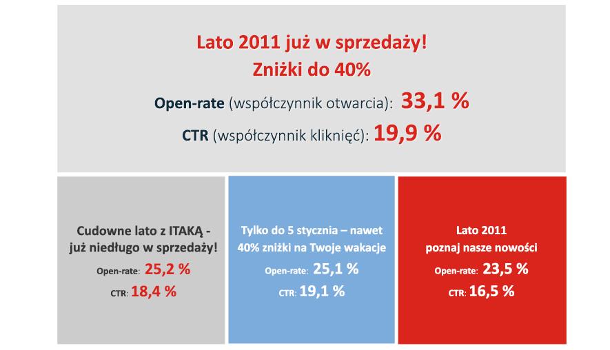 www_ITAKA_2011_plasterki_20